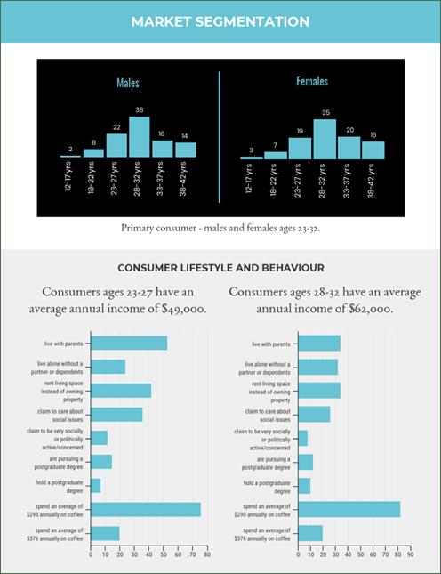 Le marketing de contenu deviendra plus personnalisé